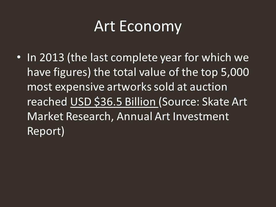 Art Economy