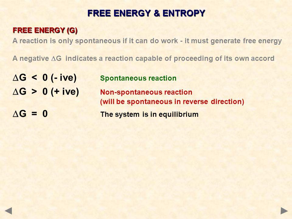 DG < 0 (- ive) Spontaneous reaction