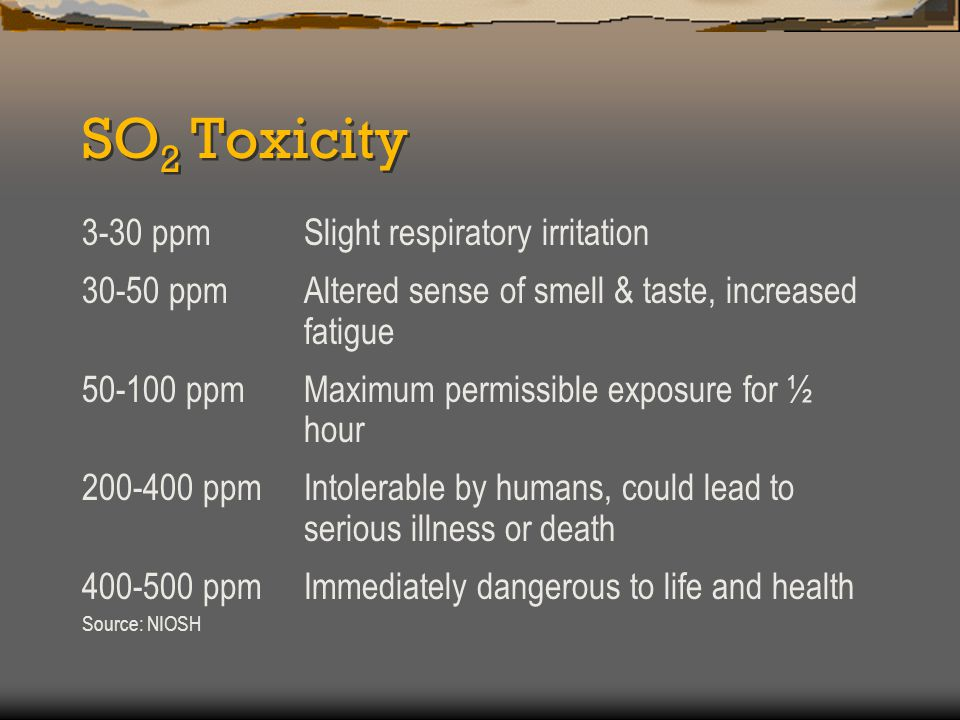 SO2 Toxicity 3-30 ppm Slight respiratory irritation