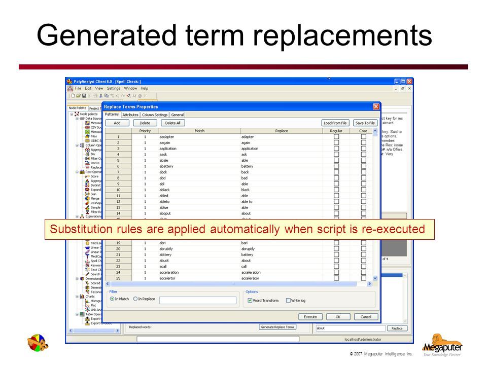 Generated term replacements