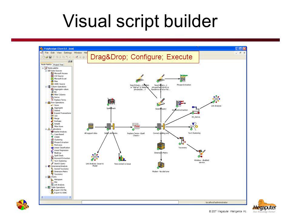 Visual script builder Drag&Drop; Configure; Execute