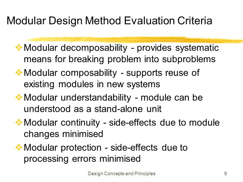 Modular Design Method Evaluation Criteria