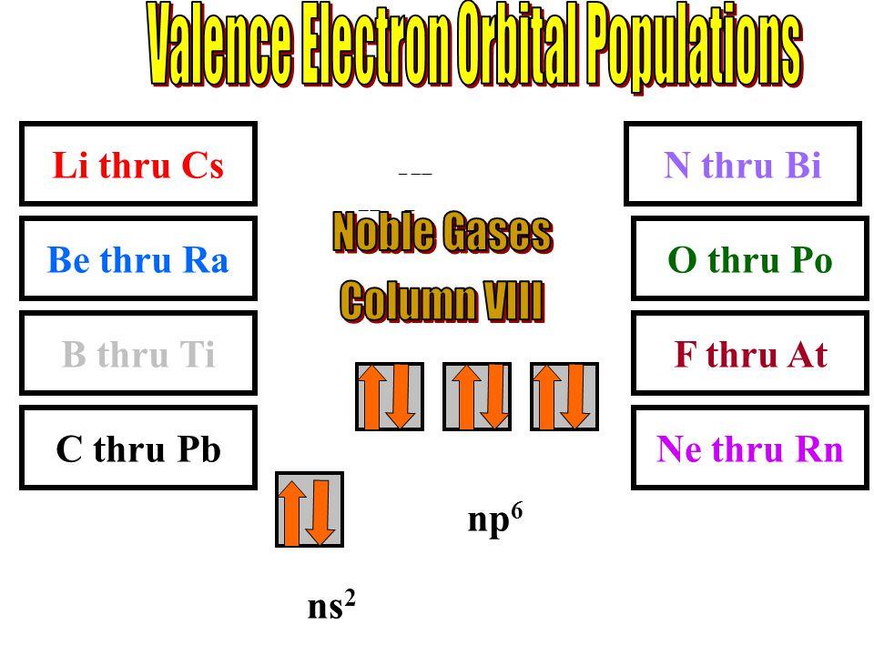 Valence Electron Orbital Populations