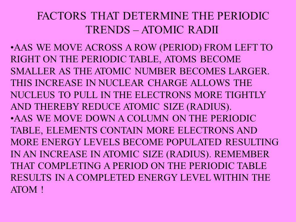 FACTORS THAT DETERMINE THE PERIODIC TRENDS – ATOMIC RADII