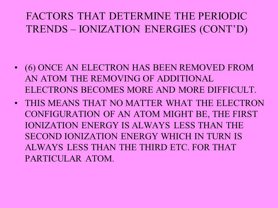 FACTORS THAT DETERMINE THE PERIODIC TRENDS – IONIZATION ENERGIES (CONT'D)