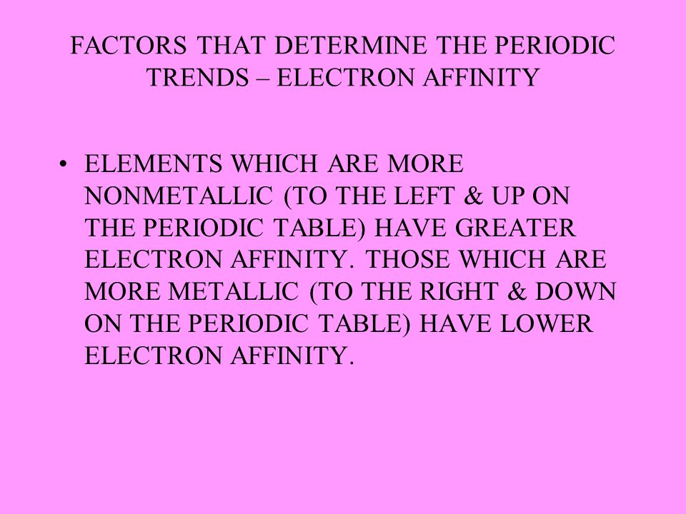 FACTORS THAT DETERMINE THE PERIODIC TRENDS – ELECTRON AFFINITY
