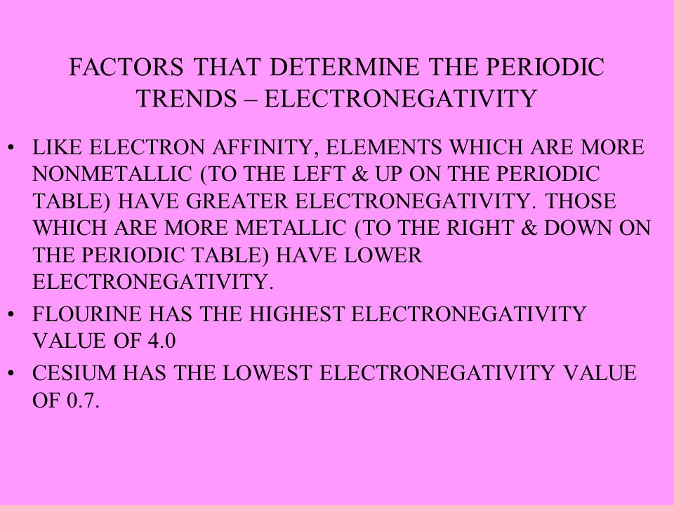 FACTORS THAT DETERMINE THE PERIODIC TRENDS – ELECTRONEGATIVITY