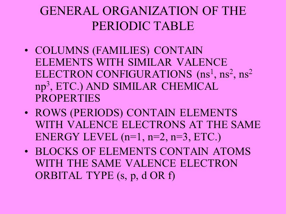 GENERAL ORGANIZATION OF THE PERIODIC TABLE