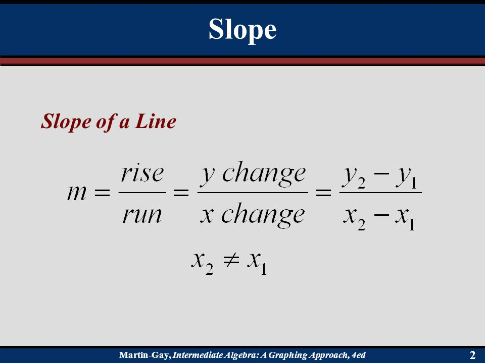 Slope Slope of a Line