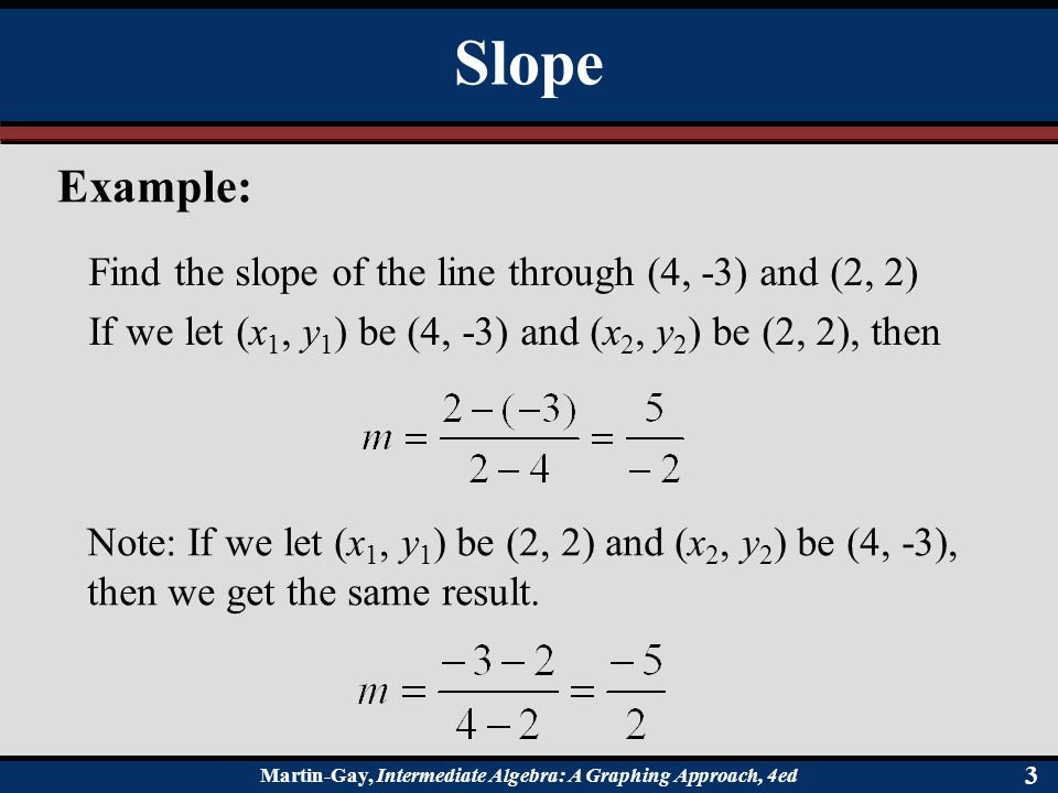 Slope Example: Find the slope of the line through (4, -3) and (2, 2)