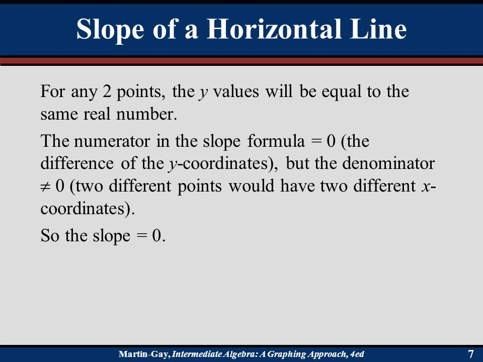 Slope of a Horizontal Line