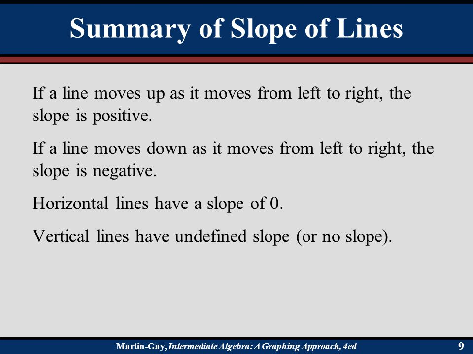 Summary of Slope of Lines