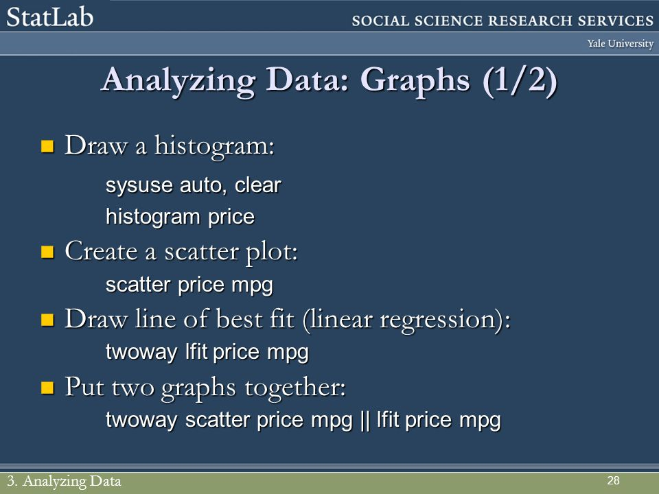 Analyzing Data: Graphs (1/2)