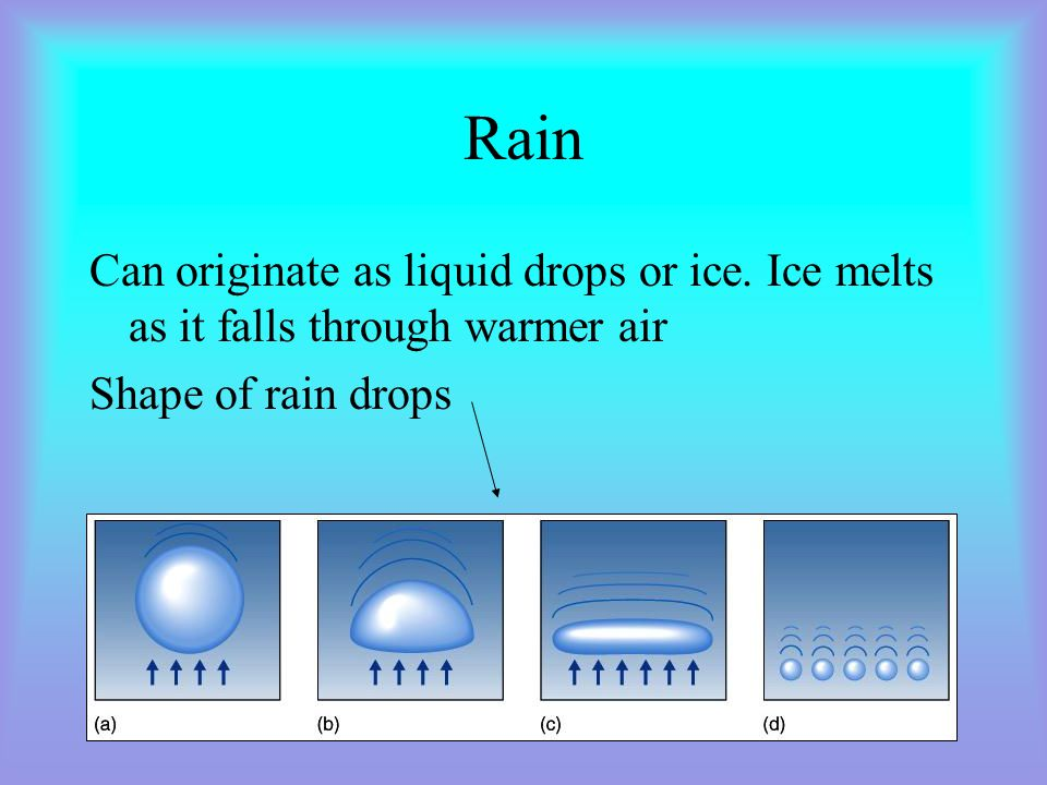 Rain Can originate as liquid drops or ice. Ice melts as it falls through warmer air.