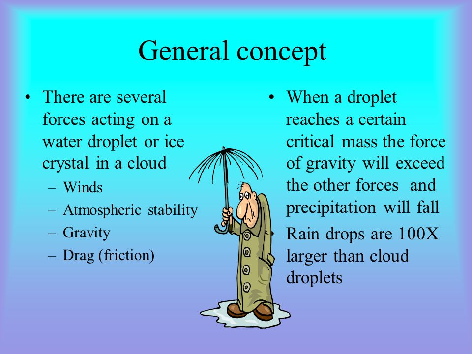 General concept There are several forces acting on a water droplet or ice crystal in a cloud. Winds.
