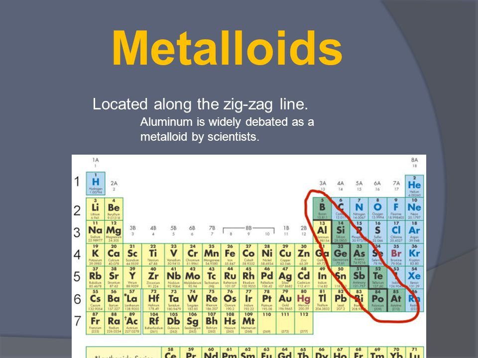 Metalloids Located along the zig-zag line.