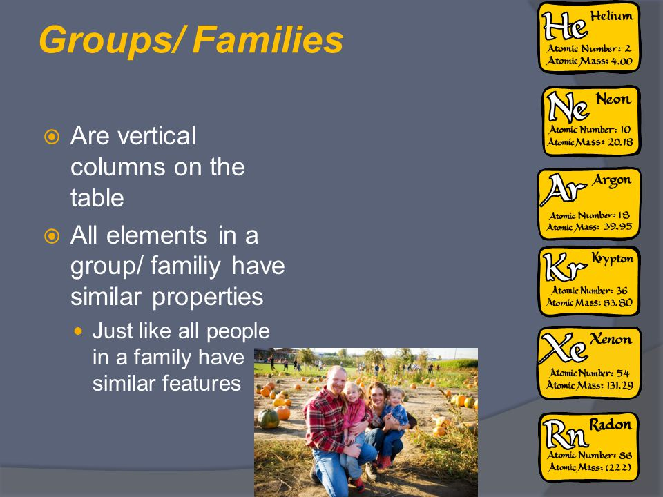 Groups/ Families Are vertical columns on the table