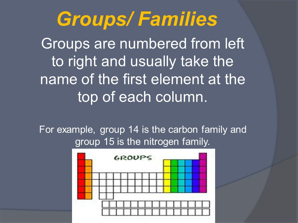 Groups/ Families