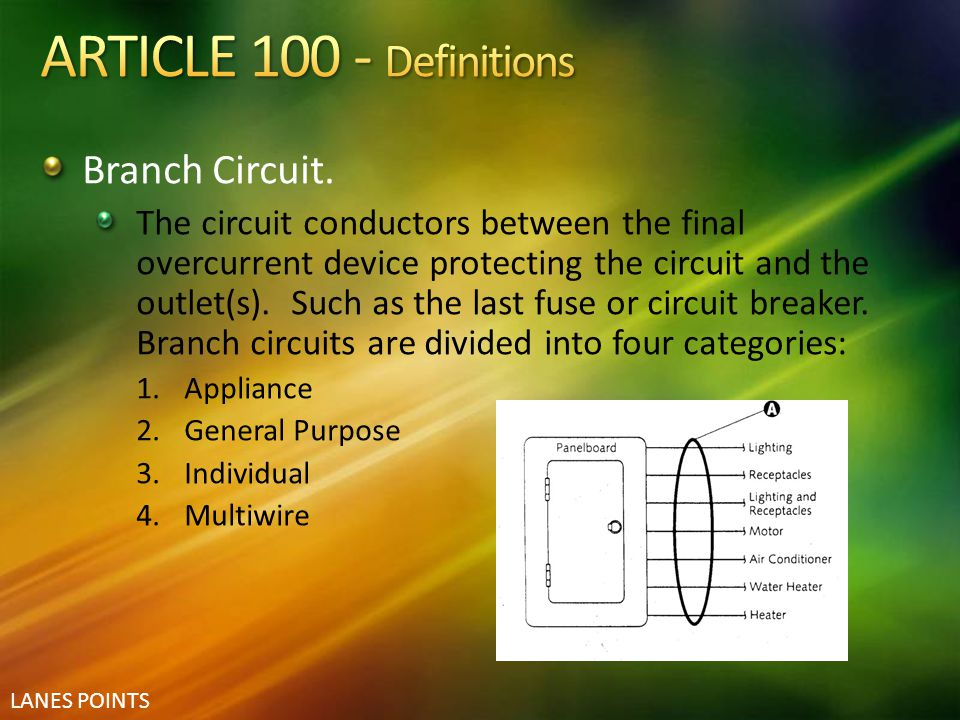 ARTICLE 100 - Definitions Branch Circuit.