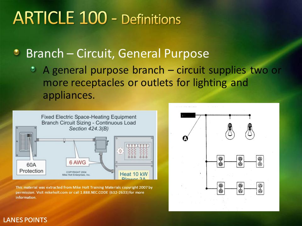 ARTICLE 100 - Definitions Branch – Circuit, General Purpose