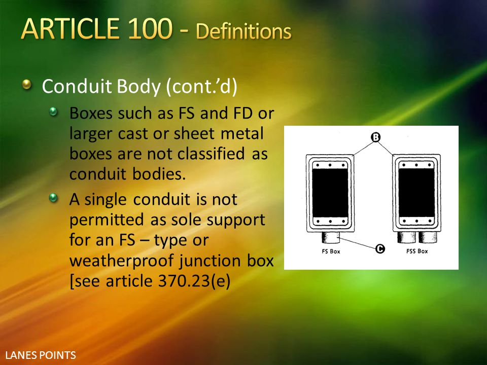 ARTICLE 100 - Definitions Conduit Body (cont.'d)