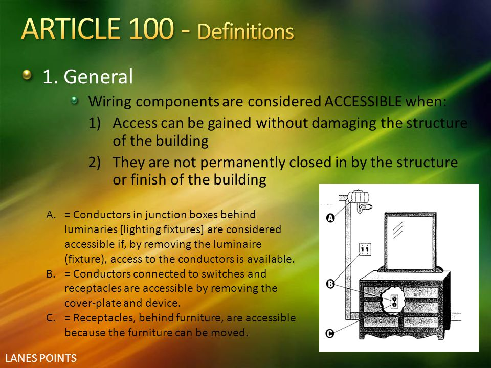 ARTICLE 100 - Definitions 1. General