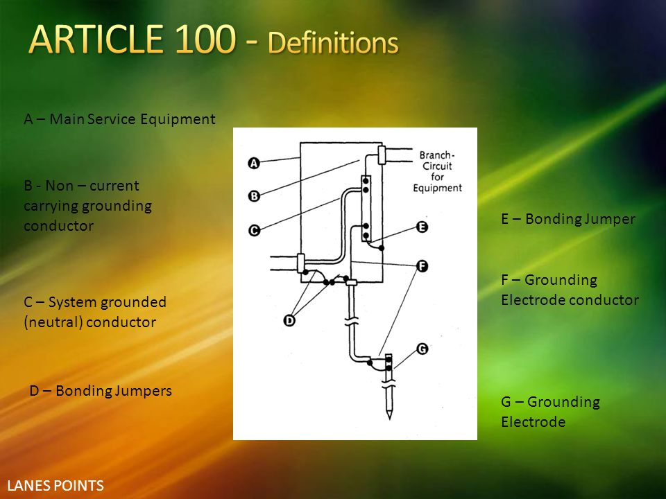 ARTICLE 100 - Definitions A – Main Service Equipment