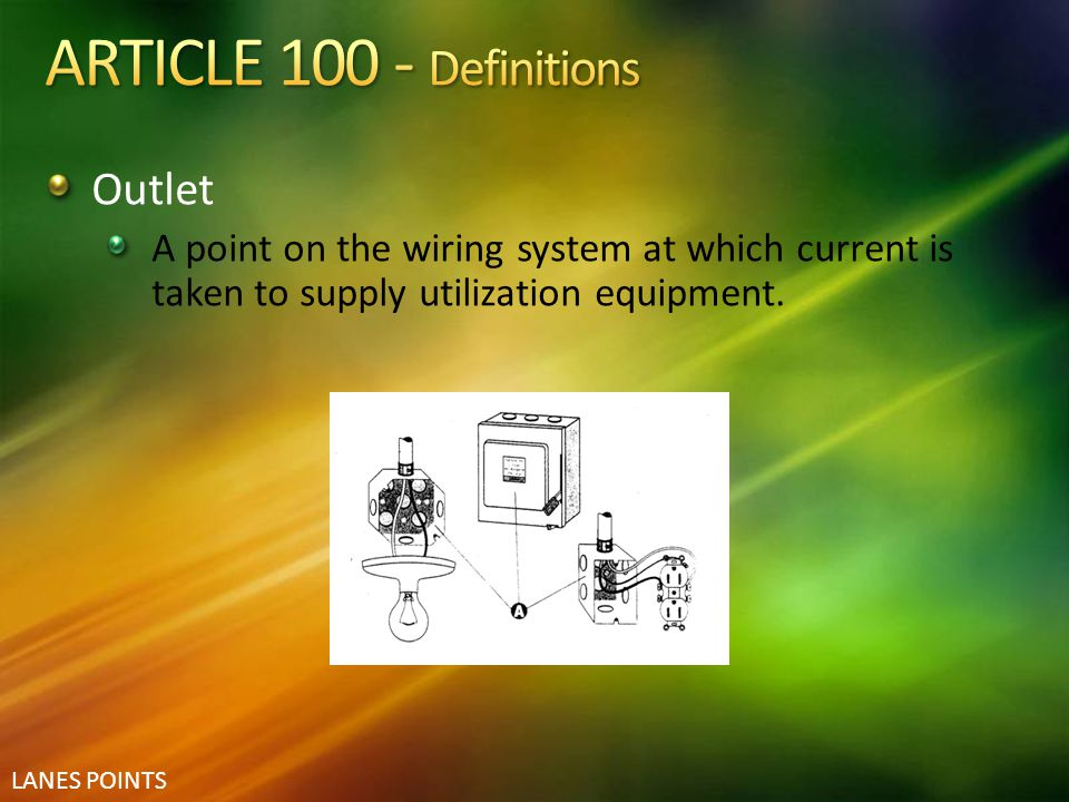 ARTICLE 100 - Definitions Outlet