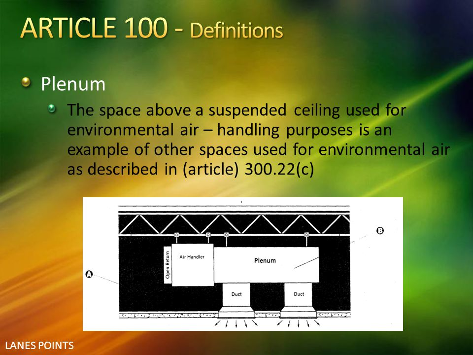 ARTICLE 100 - Definitions Plenum