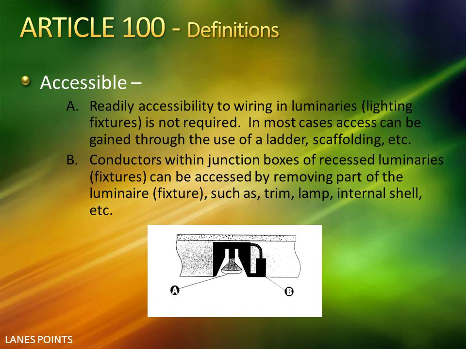ARTICLE 100 - Definitions Accessible –
