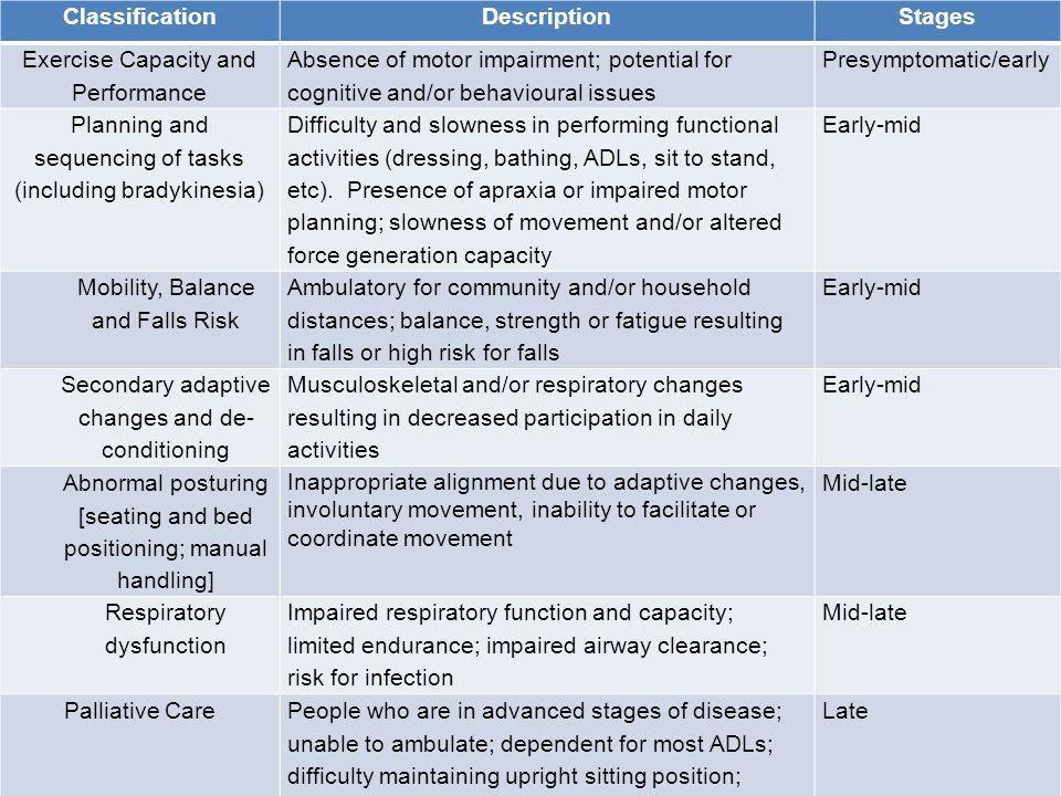 Classification Description Stages