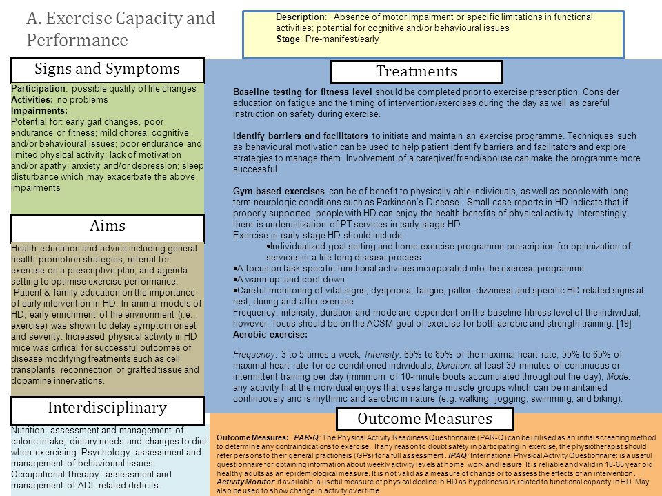 A. Exercise Capacity and Performance
