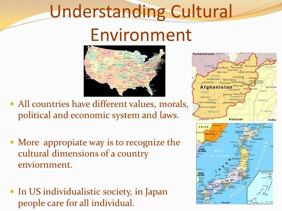 Understanding Cultural Environment