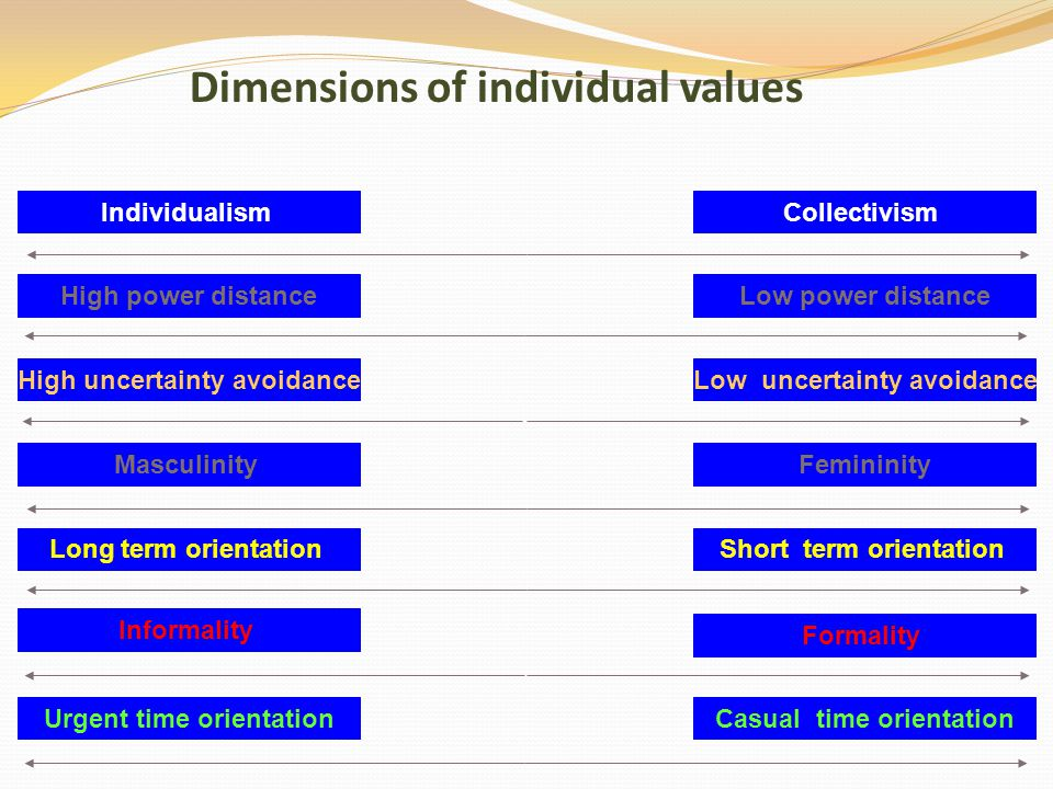 Dimensions of individual values