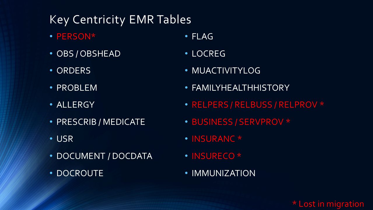 Key Centricity EMR Tables