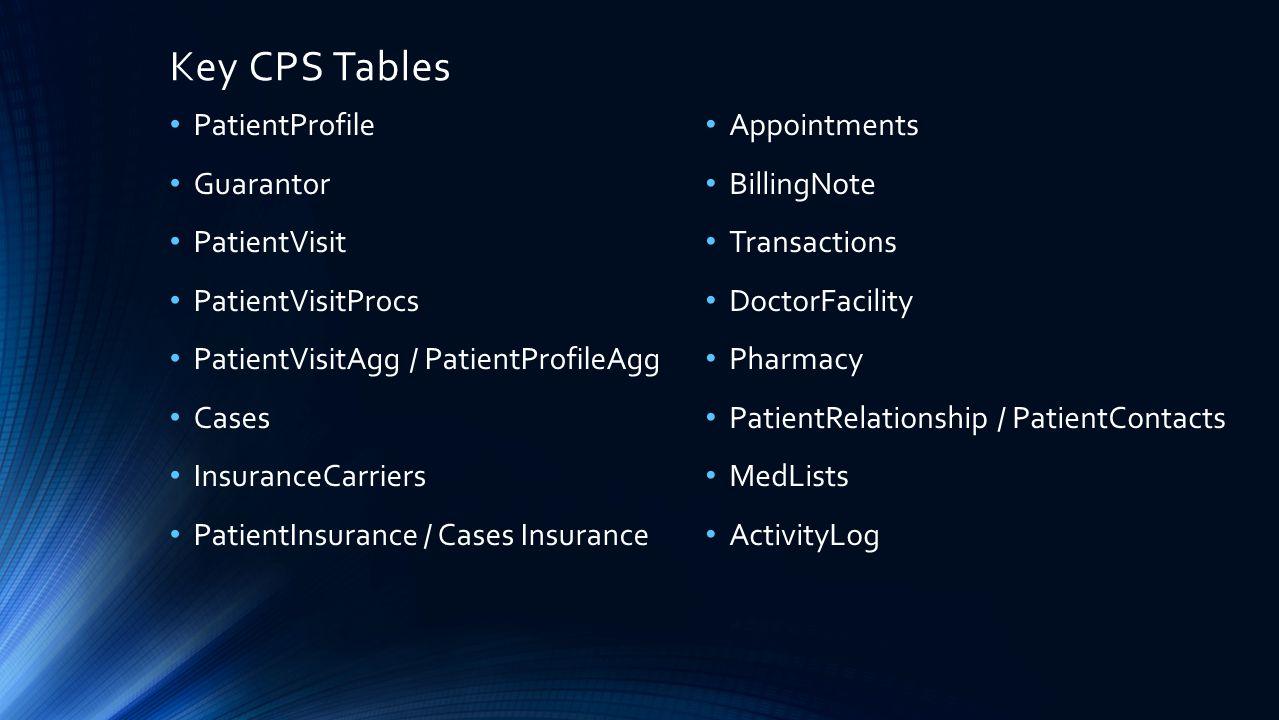 Key CPS Tables PatientProfile Guarantor PatientVisit PatientVisitProcs
