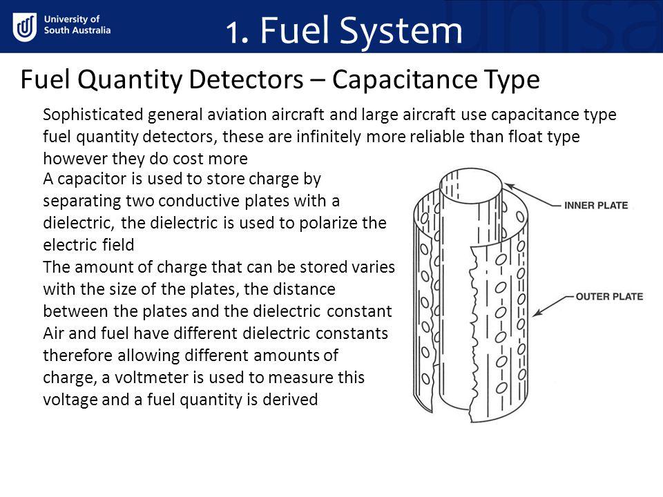 1. Fuel System Fuel Quantity Detectors – Capacitance Type