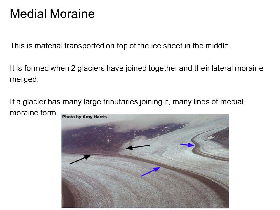 Medial Moraine This is material transported on top of the ice sheet in the middle.