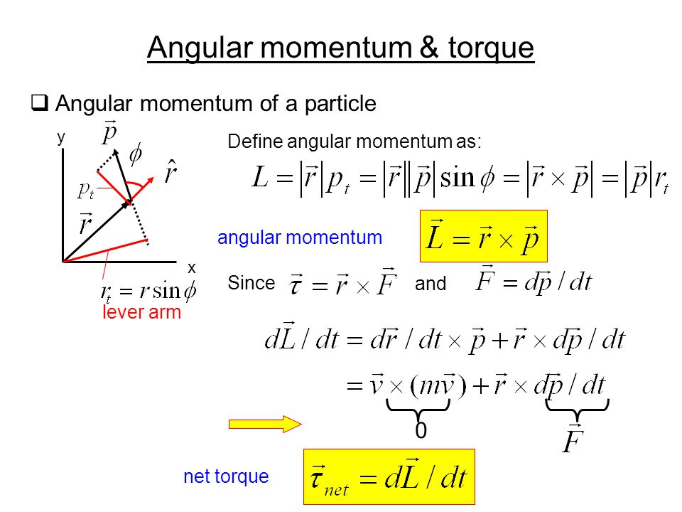 Angular momentum & torque