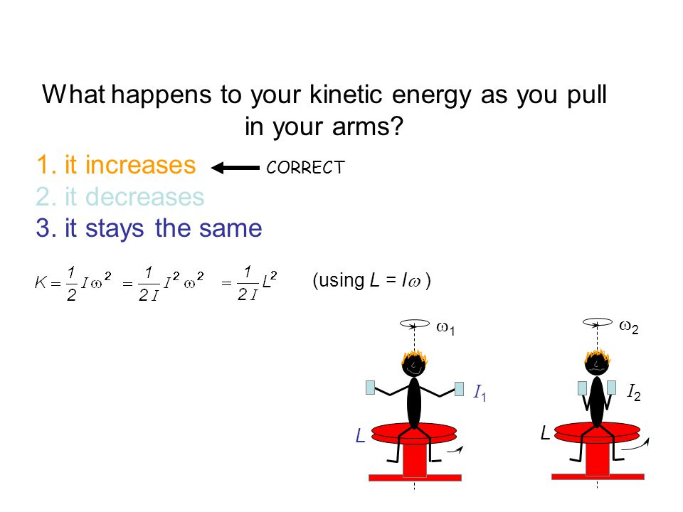 What happens to your kinetic energy as you pull in your arms
