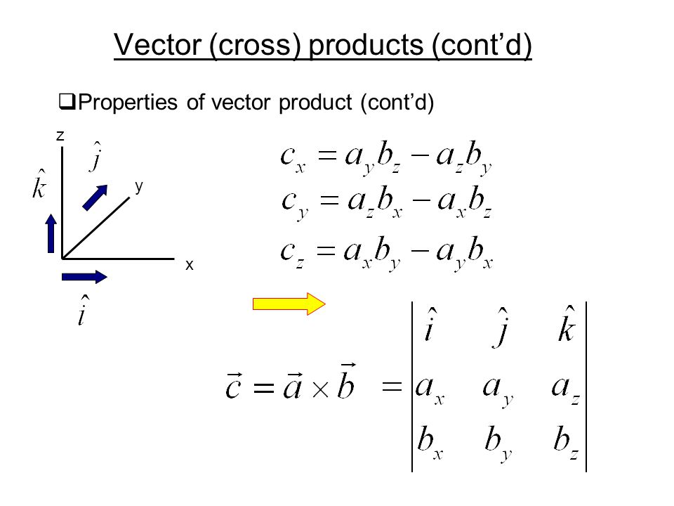 Vector (cross) products (cont'd)