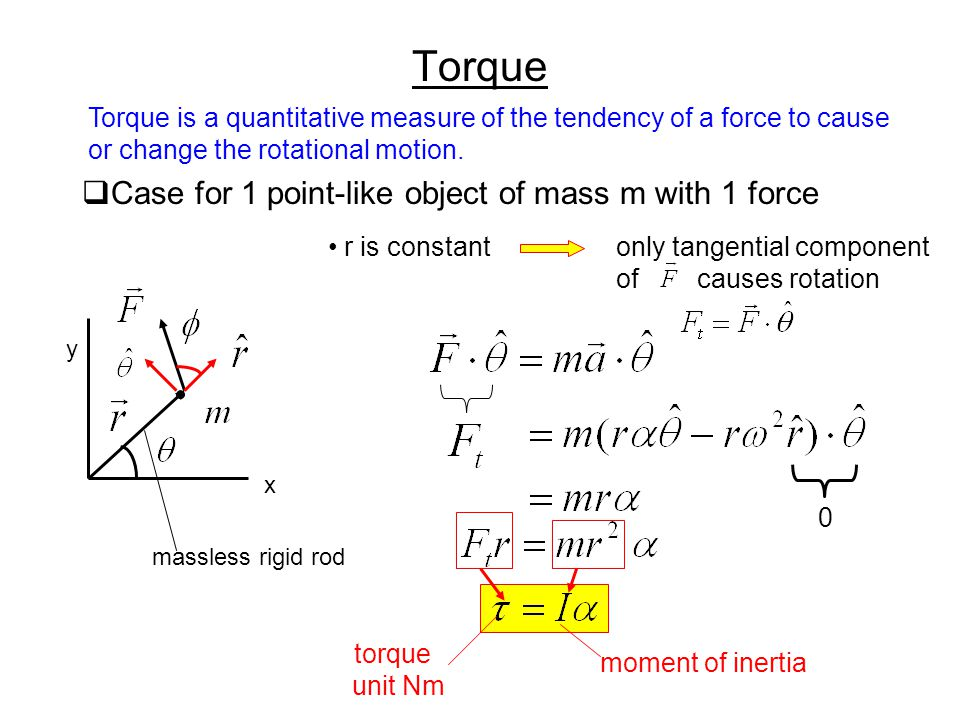 Torque Case for 1 point-like object of mass m with 1 force