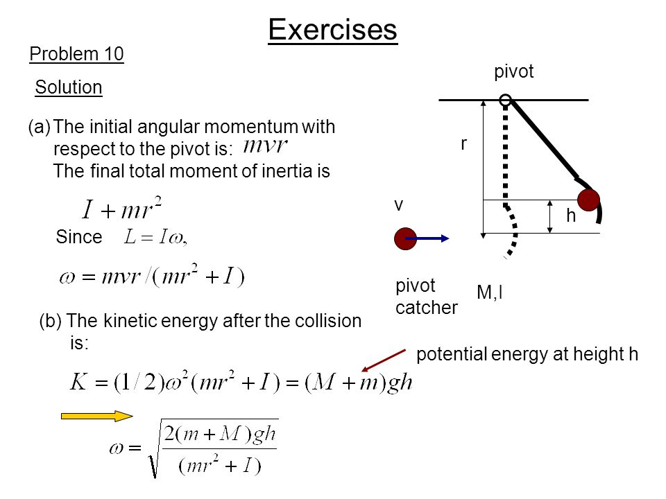 Exercises Problem 10 pivot Solution The initial angular momentum with