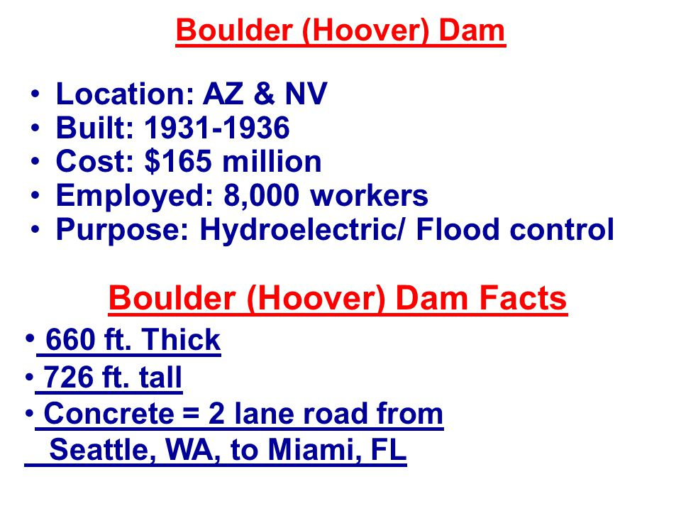 Boulder (Hoover) Dam Facts