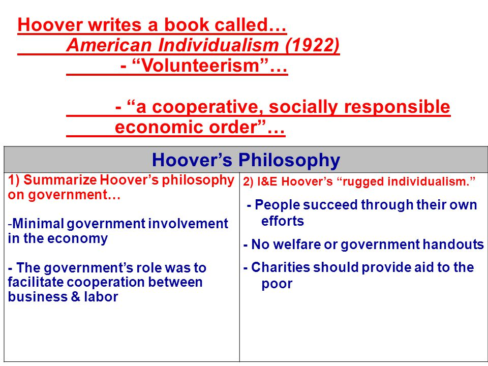 Hoover writes a book called… American Individualism (1922)