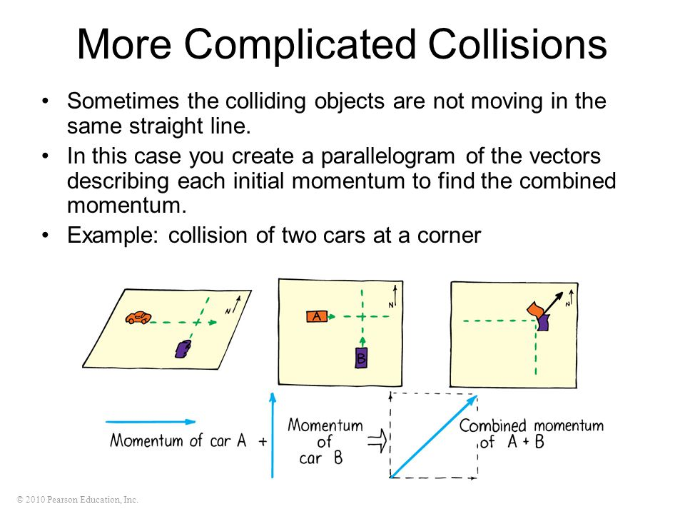 More Complicated Collisions