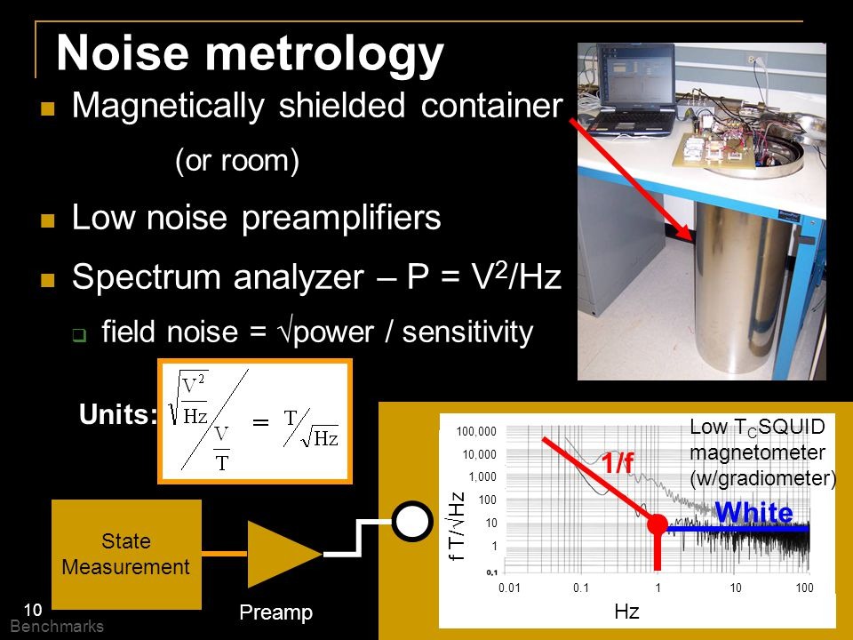 Noise metrology Magnetically shielded container
