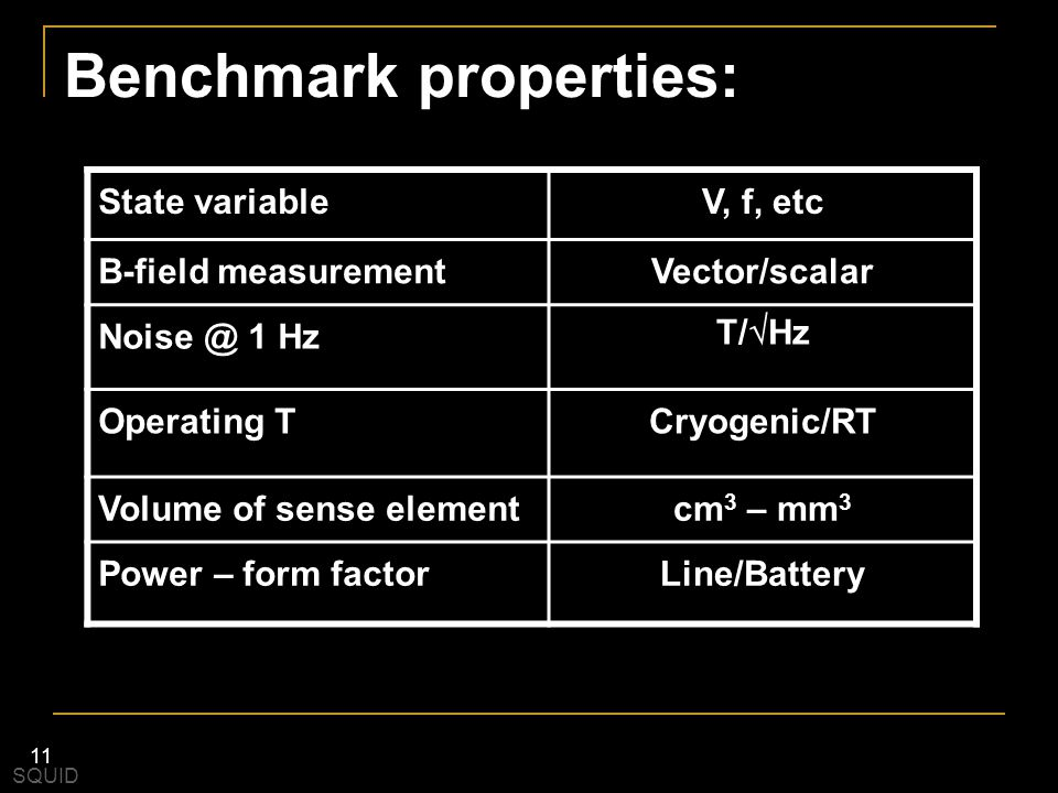 Benchmark properties: