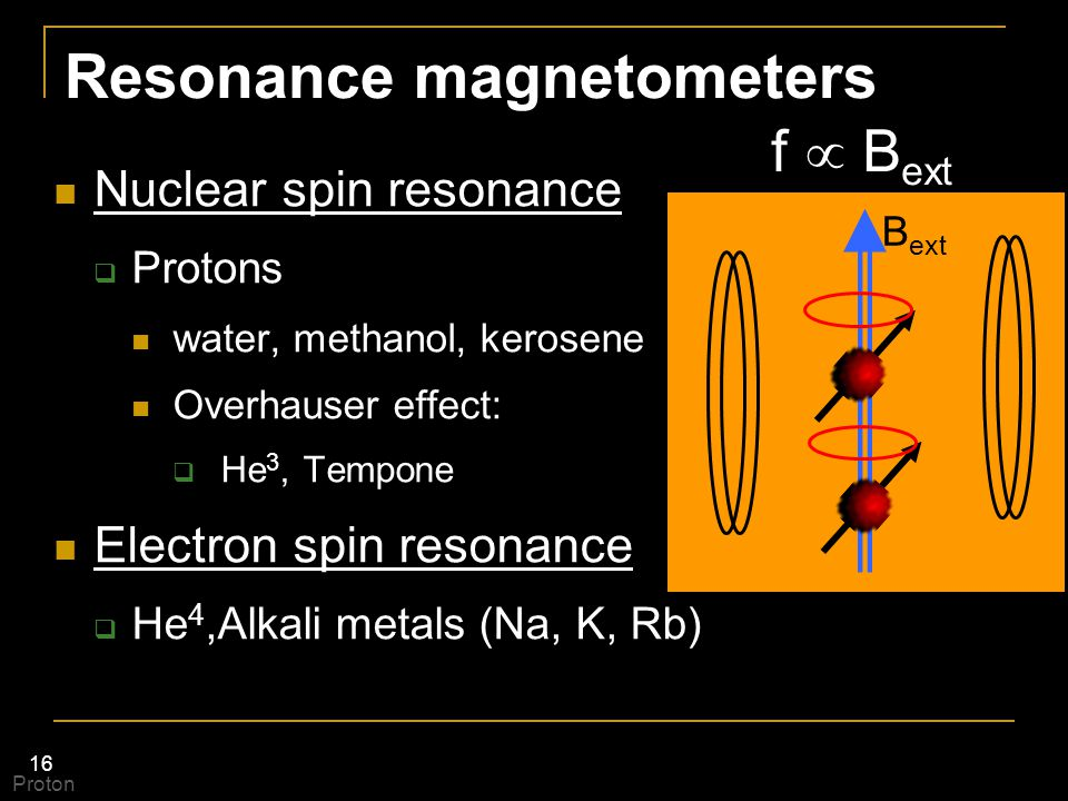 Resonance magnetometers