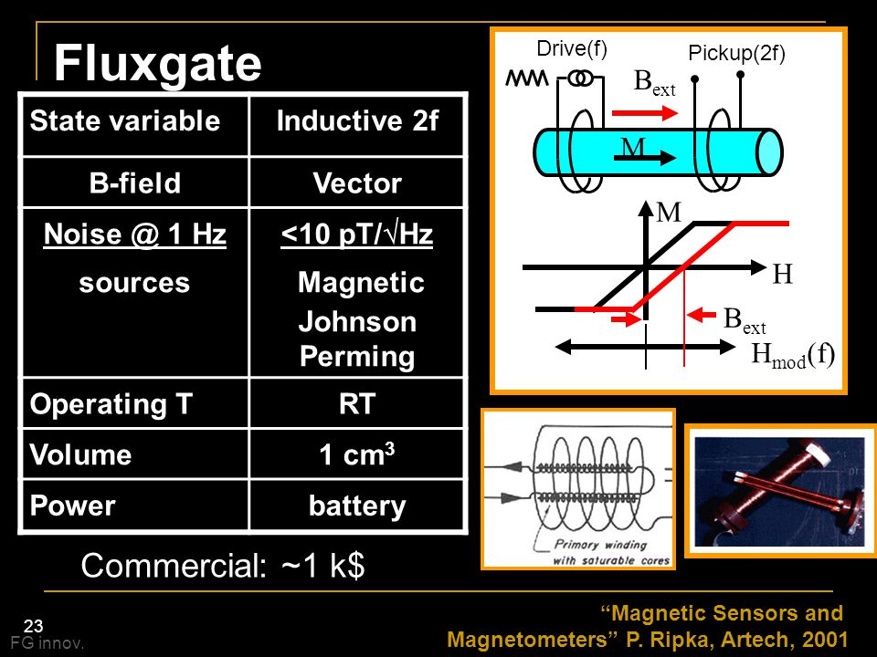 Fluxgate Commercial: ~1 k$ Bext State variable Inductive 2f B-field